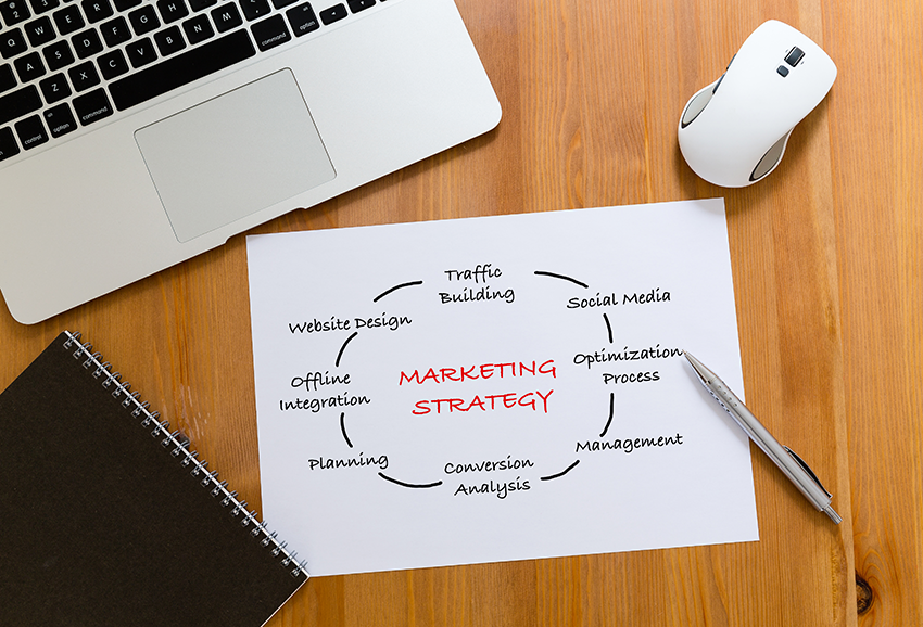 7 Benefits of Conversion Rate Optimization that will Change Your Business